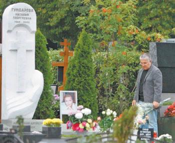Могила Натальи Гундаревой
